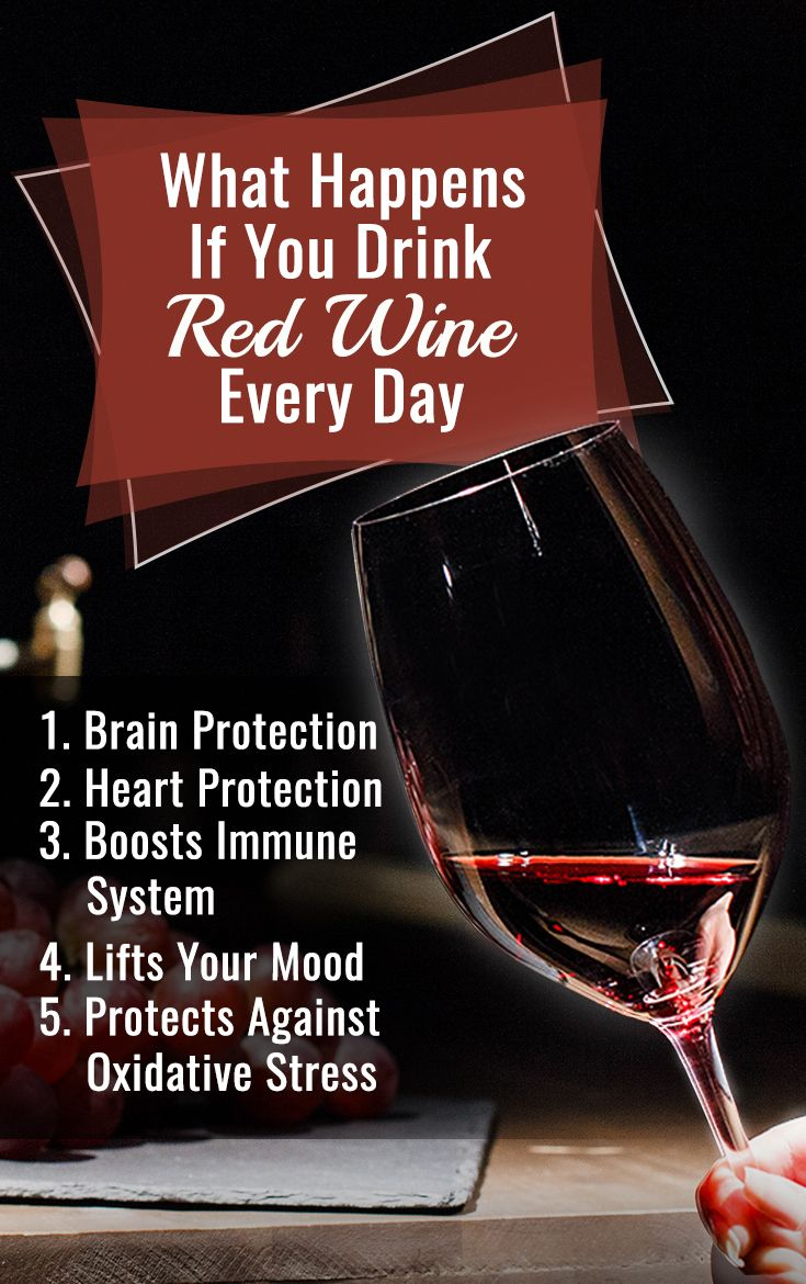 Love Red Wine What Happens To Your Health If You Drink It Every Day Check Out Our Latest Blog Post To Find Out Wine Red Wine Drinks What Happens If You
