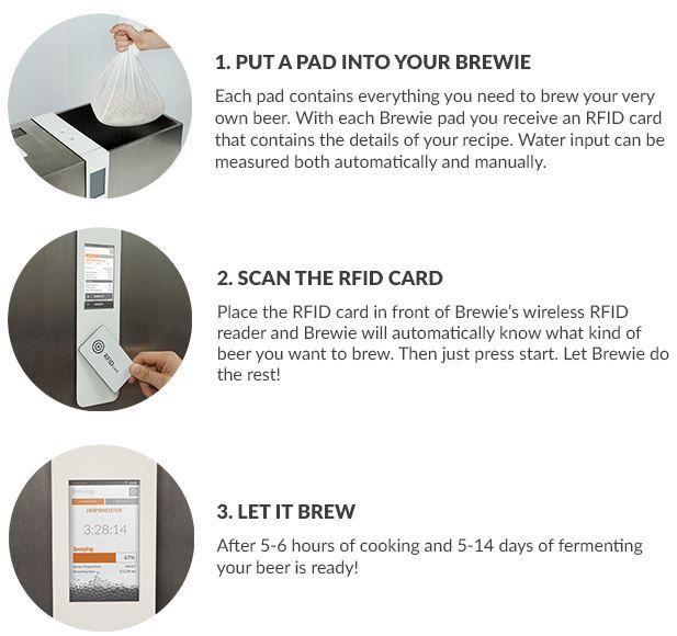 Thuis bier brouwen met de Brewie - Manify.nl   Play Hard!