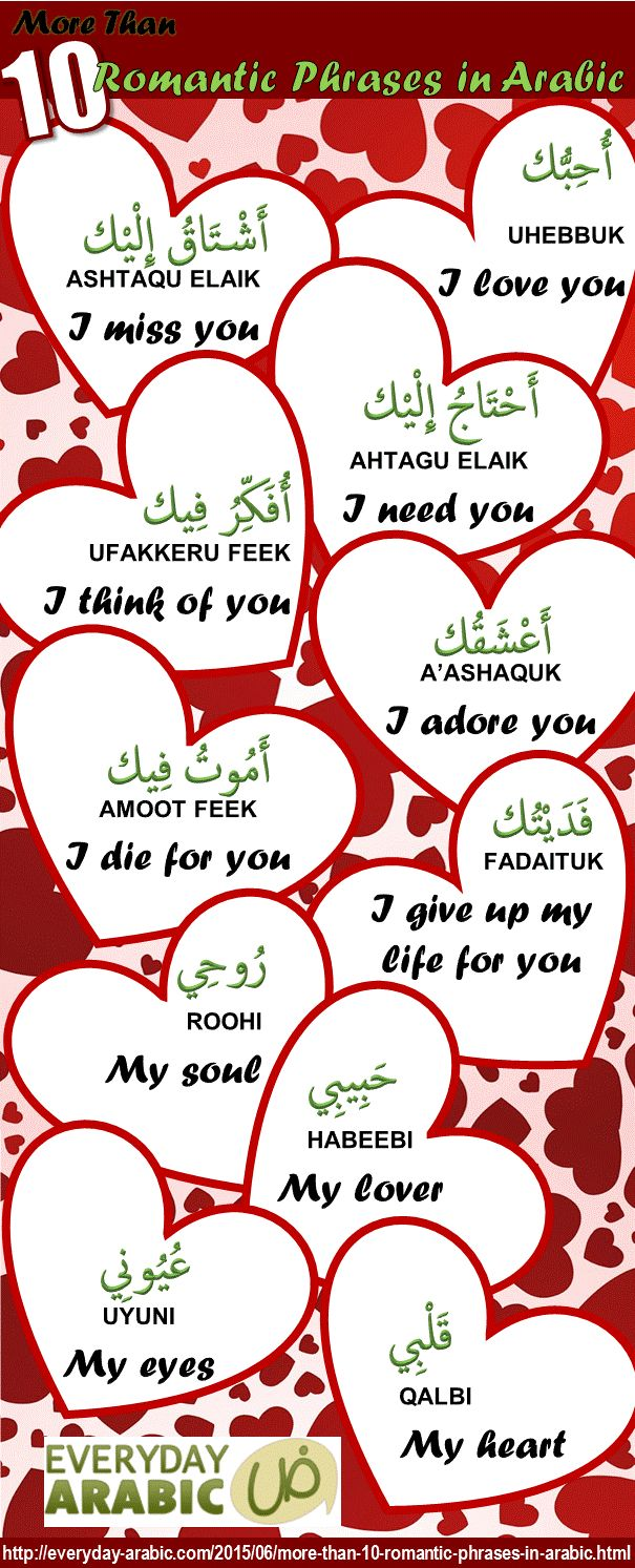 How to say I LOVE YOU in more than 10 different ways in Arabic language #learnarabic