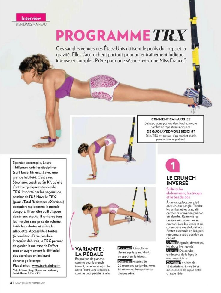 Laury Thilleman TRX (1)