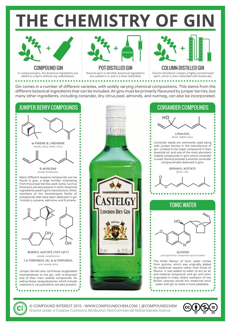 This handy infographic will make you wish you paid better attention in your chemistry class. As with other types of alcohol, there are a huge number of different chemical compounds present, but it's possible to identify a range of significant chemical contributors to its aroma & flavor.