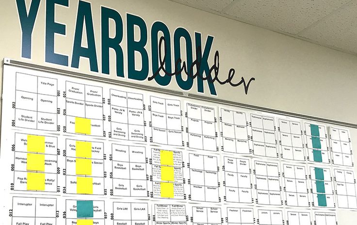 "Share the post ""How You Choose to Use the Space in Your Classroom Sends a Message to Your Staff"" FacebookTwitterGoogle+PinterestLinkedIn As a visual learner and a teacher who is always trying to evolve my publications programs, I look to make other people's trash my treasure. Over the years I wanted additional bulletin boards added to …"