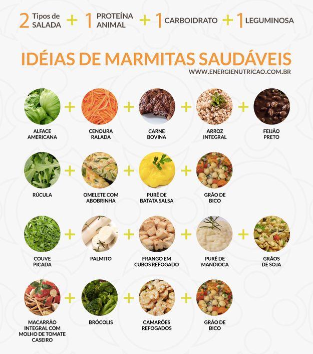 E com uma fórmula básica você consegue várias opções: | 15 ideias de marmitas saudáveis para pessoas que sofrem de preguiça