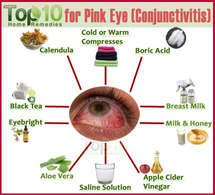 Prev post1 of 3Next Pink eye, also known as conjunctivitis, is an irritating and uncomfortable condition with symptoms like redness, itching, inflammation, tearing, and sensations of a foreign body or burning in the eyes. The condition can be caused by bacteria, a virus, or allergies. When caused by bacterial infection, it usually affects both eyes