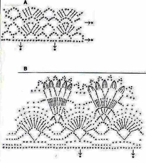 Free-Crochet-Pattern-Blouse-crochetyarnonlineblog+%284%29.jpg (500×557)