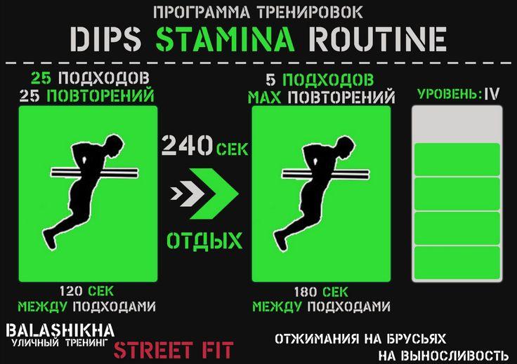 """Программа тренировок """"Dips Stamina Routine"""" – 7 фотографий"""