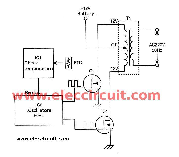 Operation Of 200w Inverter Circuit Diagram 50hz Oscillator Output Mosfet Eleccircuit Com In 2020 Circuit Diagram Electronic Circuit Projects Diagram