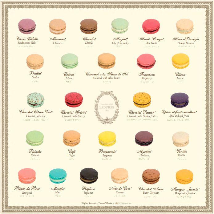 the flavors of ladurée..