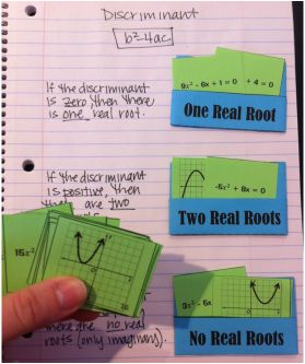 Discriminant Activity for Quadratic Equations - Sort by Number of Real Roots