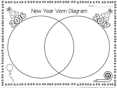 Free New Year Reflection/Goals Venn Diagram   The start of a new year is a great time to encourage students to reflect on the past year and make changes going forward. Even young children are capable of setting goals. This Venn diagram is a fun way for students to record their thoughts and it's a great activity for getting back to school after a holiday break!  Get the free download on my blog HERE!  1-2 3-5 Lauren Thompson Mrs. Thompson's Treasures New Year student goals Venn diagrams