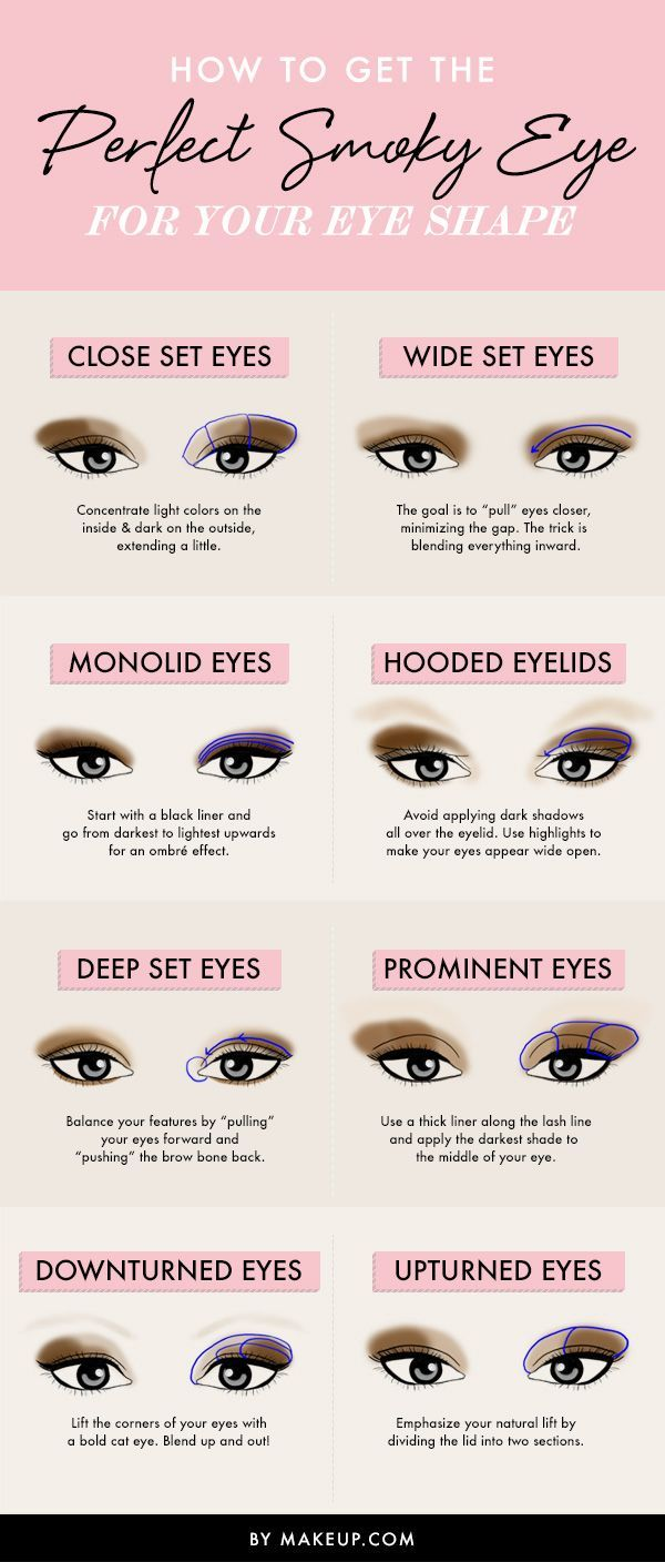 How to get the perfect smokey eye ~ this is a fun look for the holidays.