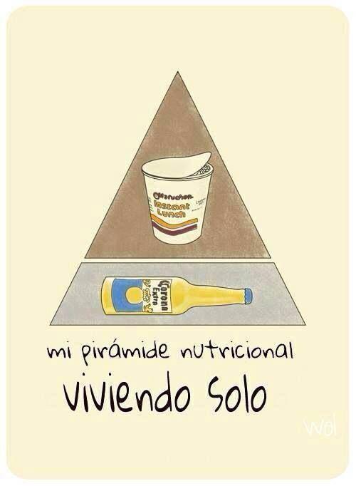 #Humor #Piramide #Nutricional de los #Solteros... vía @Candidman