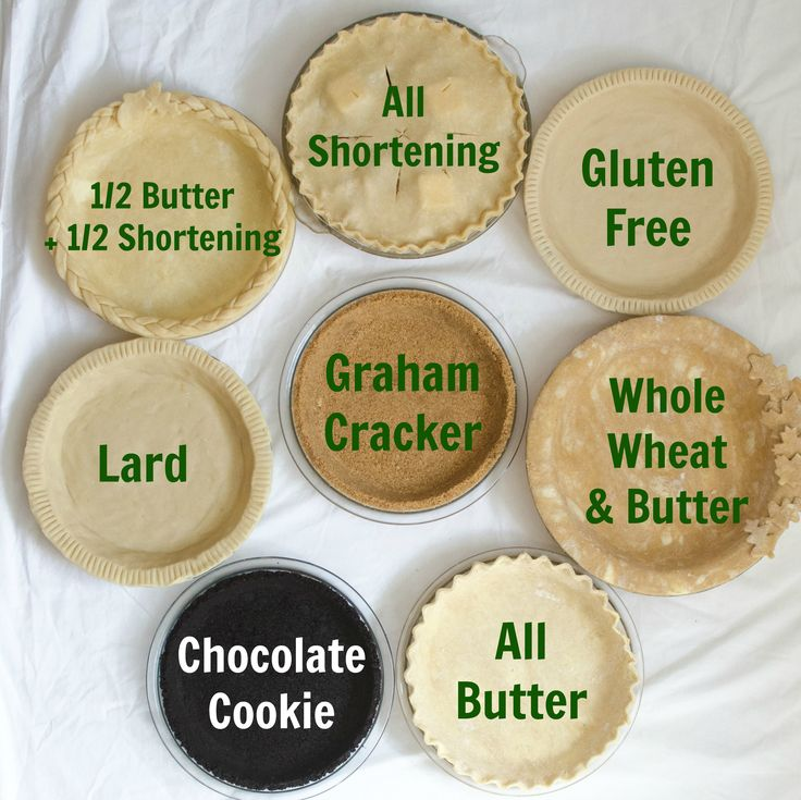 This is your ULTIMATE guide to making a perfect pie crust! It has 4 great recipes – traditional, whole wheat, graham cracker & chocolate cookie crusts.