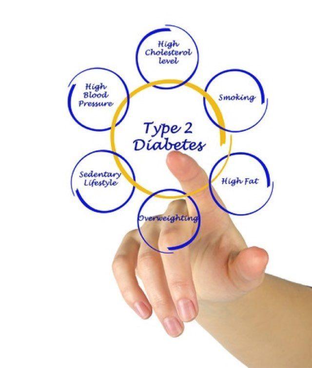 diabetes risk factors Risk factors for gestational diabetes mellitus the national diabetes data group [52] defined gestational diabetes mellitus (gdm) as carbohydrate intolerance of.