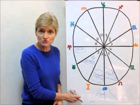 HOUSES IN ASTROLOGY | Barbara Goldsmith on YouTube (14:24min)