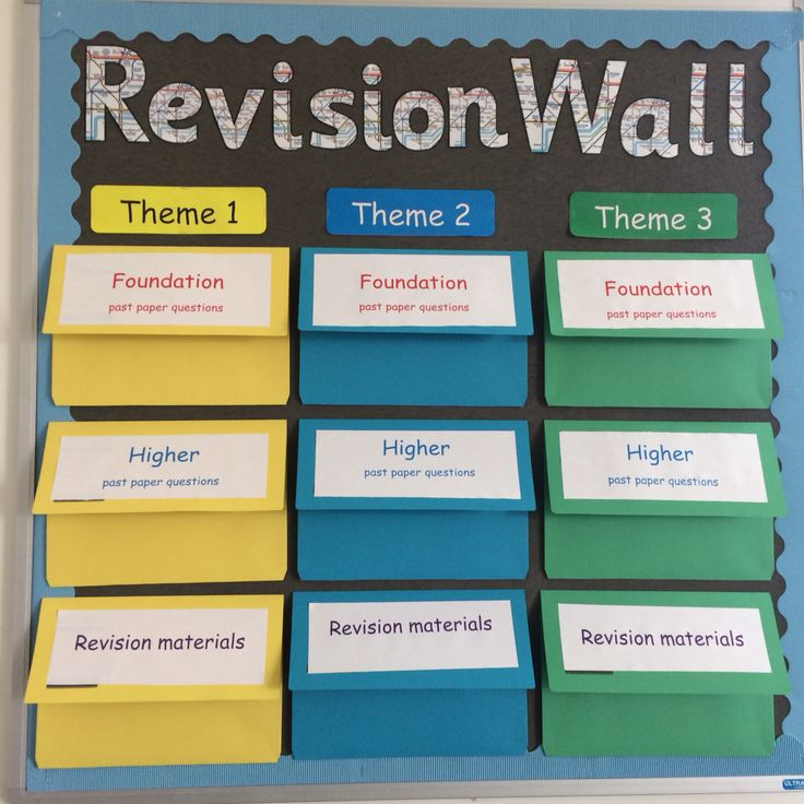 Revision wall for WJEC-B Geography GCSE in my classroom!