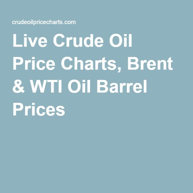 Live Crude Oil Price Charts, Brent & WTI Oil Barrel Prices  West Texas Intermediate (WTI) grade used as worldwide crude quality benchmark in Oil pricing. WTI crude is of low density and low sulphur content in quality. Brent Crude serves as a major benchmark price for purchases of oil worldwide.  http://crudeoilpricecharts.com/