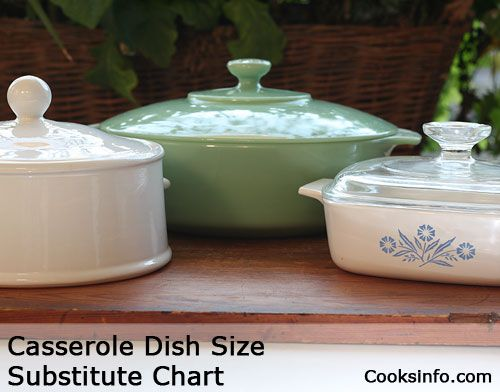 Casserole Dishes are usually made of glass, cast iron, enamelled cast iron, or earthenware. They come in varying sizes and shapes, round or square or oblong.