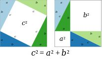 Pythagorean theorem - Wikipedia, the free encyclopedia