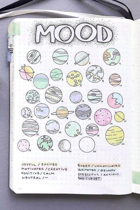 Mood Tracker aus Planeten und Weltraumobjekten! | …
