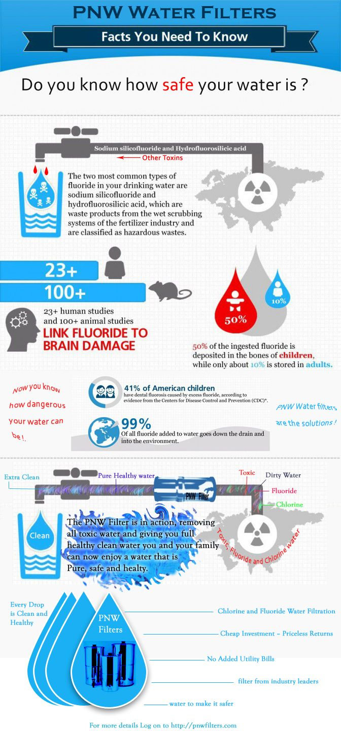 Decreasing your Risk of Arthritis with a Fluoride Filter - A lot of people have already heard of the fluoride water filter systems in the market today.....
