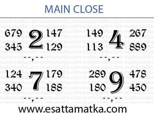 MAIN MUMBAI RATAN MATKA CLOSE ANK (08-Feb-2016)