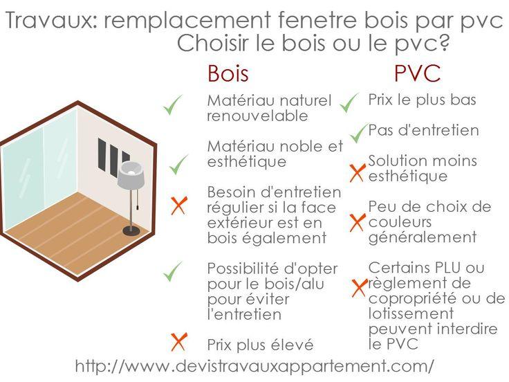 Exemple devis travaux maison devis maison bois exemple for Fenetre bois ou pvc que choisir