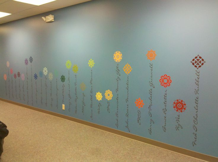 Find somebody with art skills or purchase some wall adhesives and write each donor's name along the stem of the flower.