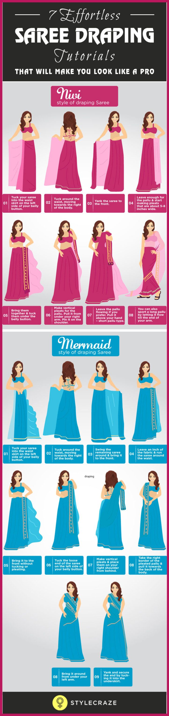 Dress up laundry kebon jeruk - Are You A Beginner Looking For Help Or A Saree Veteran Scouting For Different