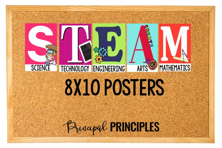 STEM and STEAM Posters 8x10 Bulletin Board Display