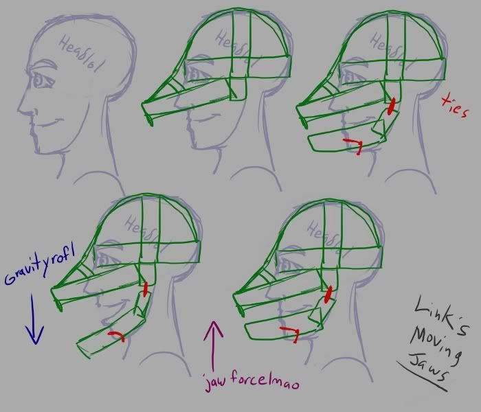 how link does a moving jaw how do you make those animal costumes