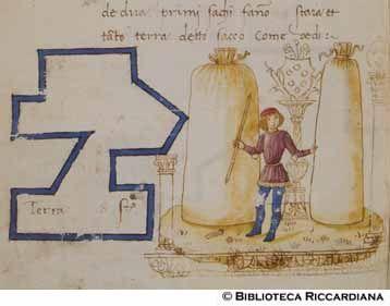Ricc. 2669, FILIPPO CALANDRI, Trattato di aritmetica Sec. XV, fine; Firenze; bottega di Boccardino il vecchio.  Uomo misura l'altezza di due sacchi di grano, c. 102v