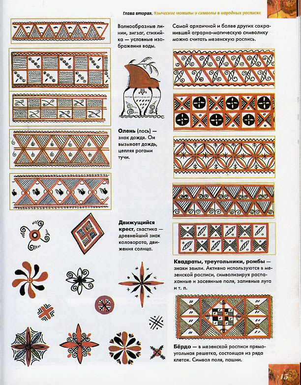 Russian Folk painting (scan)