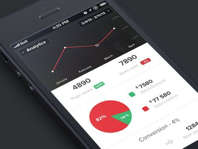 iOS Analytics App nice design found on Dribbble.