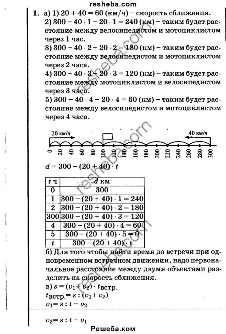 Www.allsoch.ru домашние задания по математике 6 класс