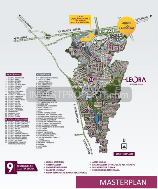 Masterplan Alam Sutera #clusterleorasitara
