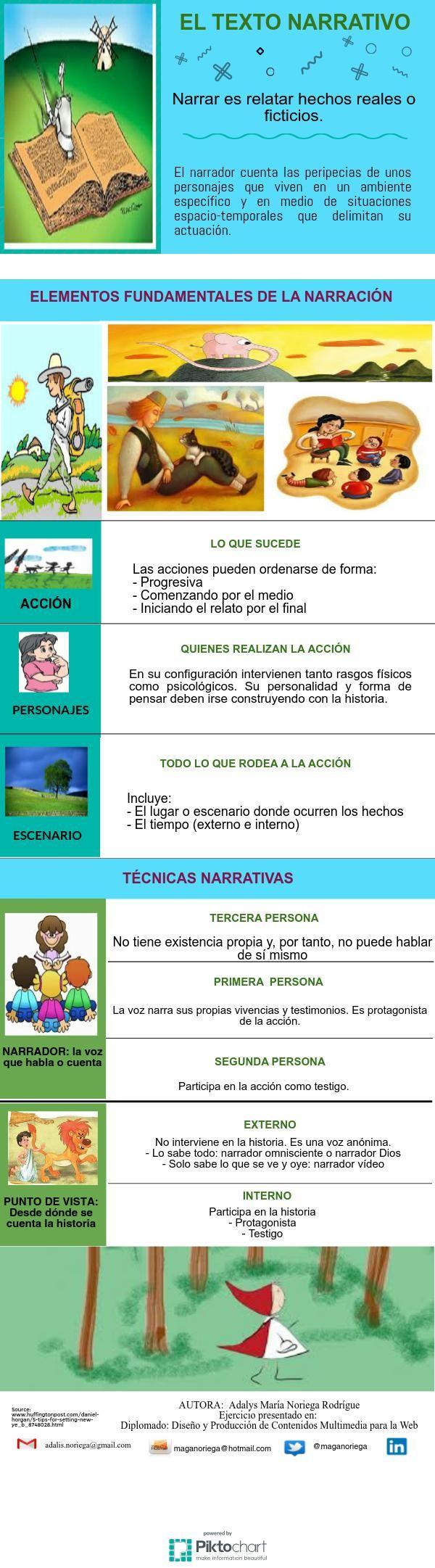 EL TEXTO NARRATIVO (Conflict Copy) (Conflict Copy) (Conflict | Piktochart Infographic Editor