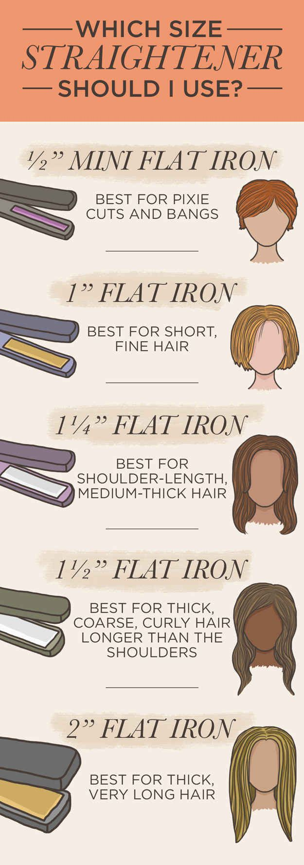 First, figure out which size straightener is best for your hair type.