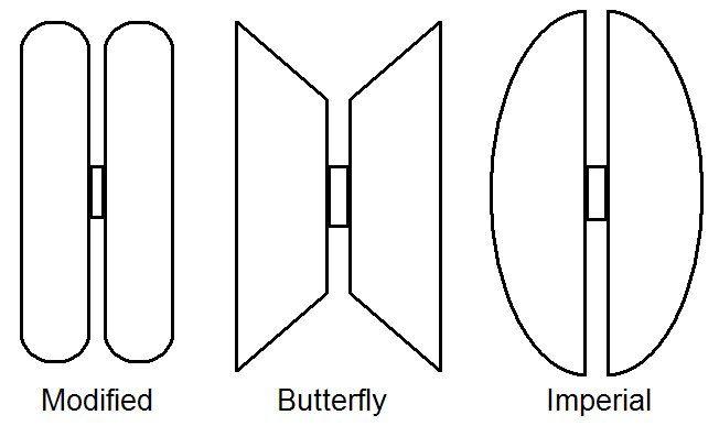 yo-yo shapes