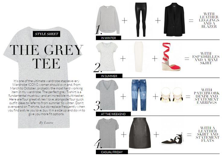 Issue 39, Style Sheet: The Grey Tee