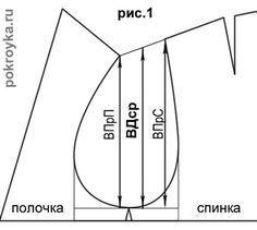 Выкройка одношовного рукава | pokroyka.ru-уроки кроя и шитья