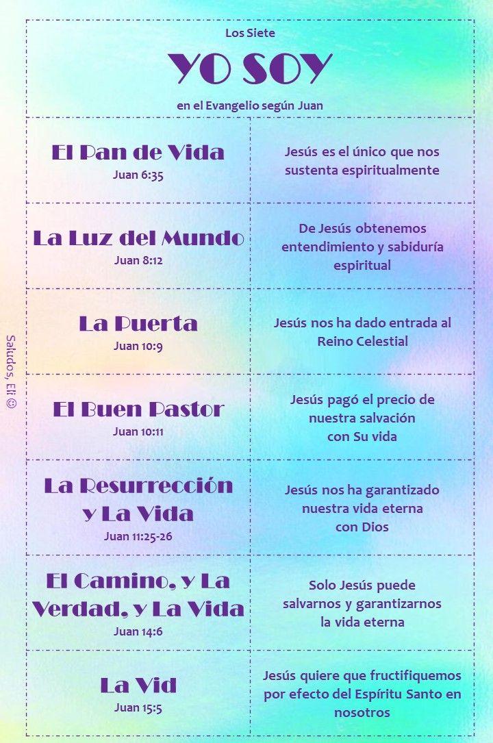 """Los siete """"Yo soy"""" de Jesús en el Evangelio según Juan, que nos resumen el mensaje de Jesús para nosotros"""