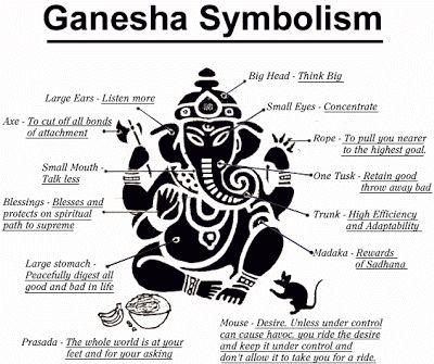 Mitologia Hindu – Ganesha, o removedor de obstáculos