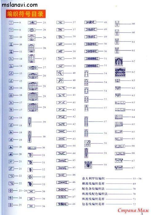 Как читать схемы вязания спицами  из японских журналов? - Страна Мам