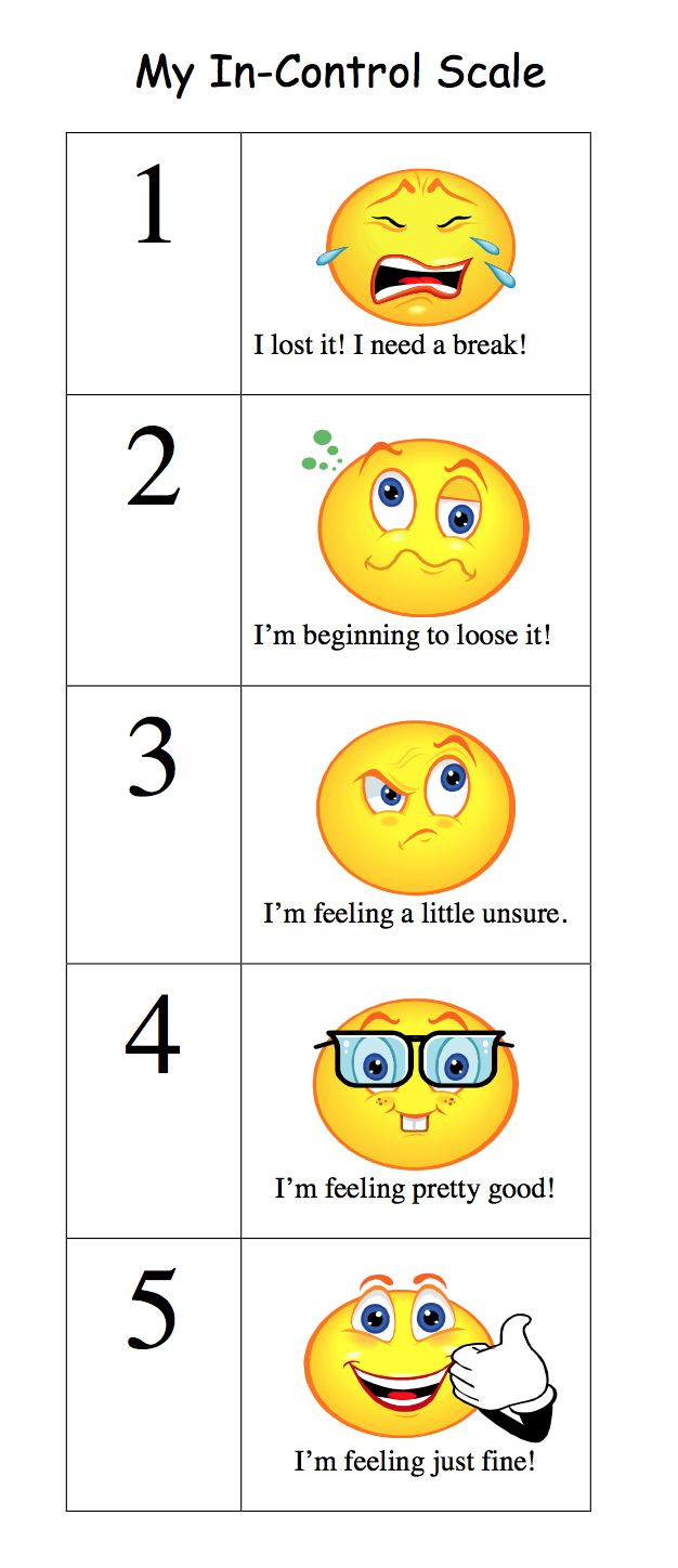 self rating scale