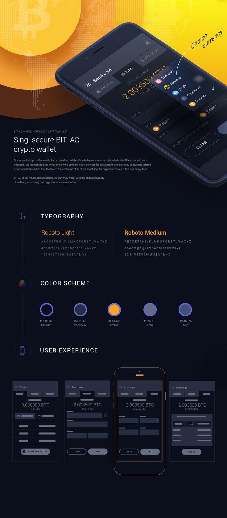 Bitcoin, Ethereum, Litecoin, Monero, Dash, Dogecoin, Peercoin, Factom,