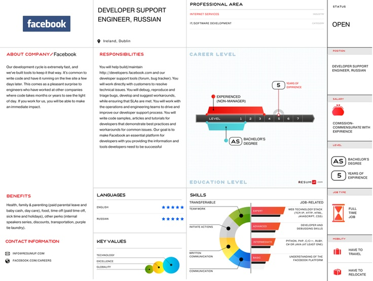 Facebook visual vacancy
