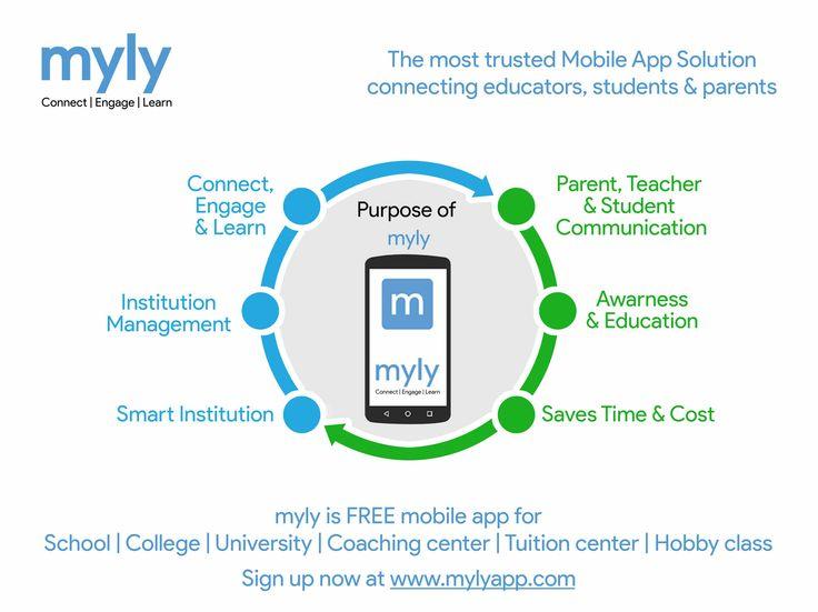 Download #myly http://bit.ly/1i0V9MM