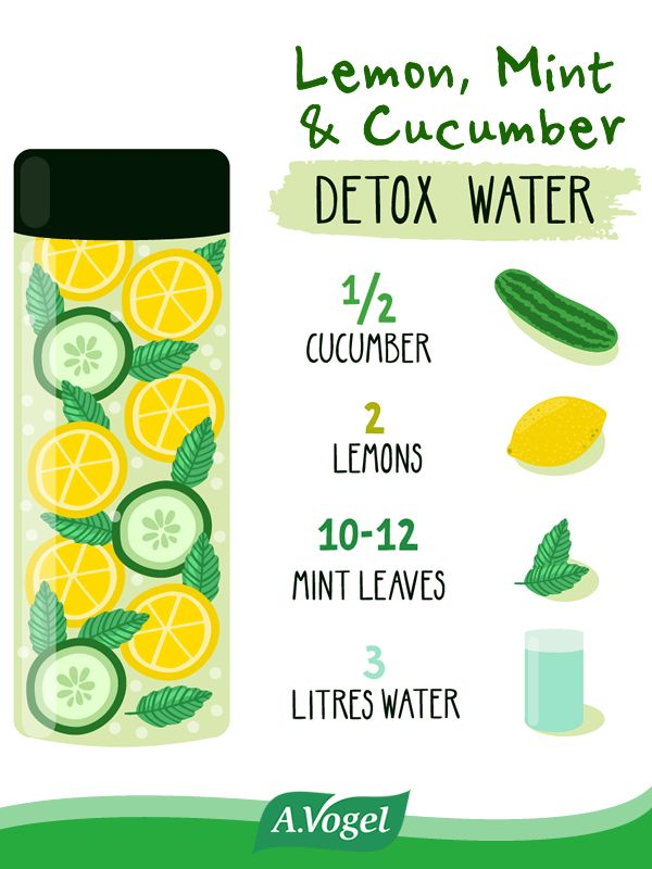 Lemon, mint and cucumber detox water.