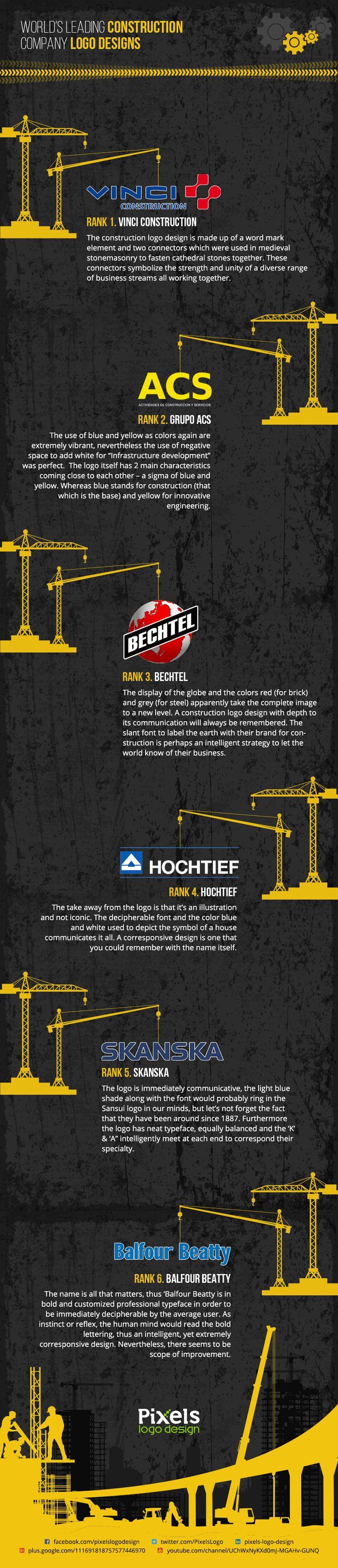 Die besten 25 Construction pany logo Ideen auf Pinterest